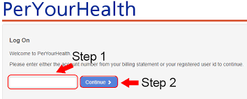 Create Peryourhealth Account